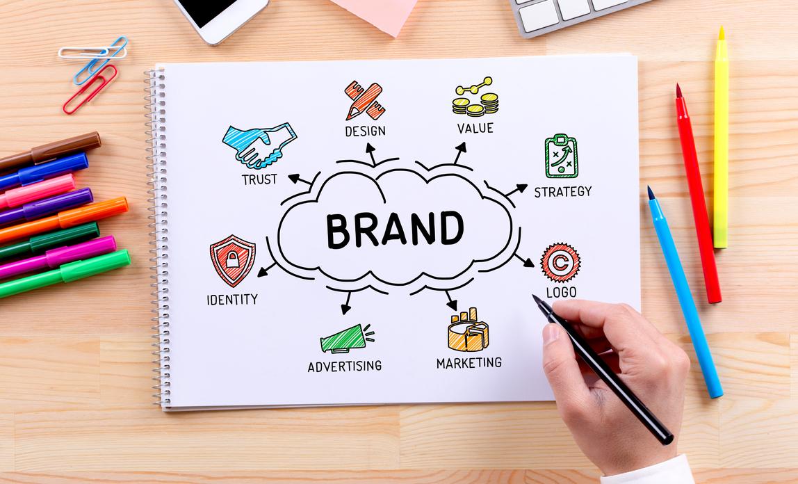 Quy trình 7 bước xây dựng chiến lược thương hiệu chuyên nghiệp ...