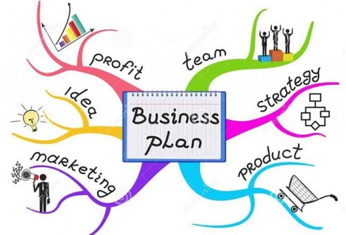Các bước lập kế hoạch kinh doanh năm 2019.