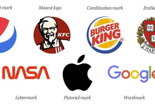 7 loại thiết kế logo điển hình