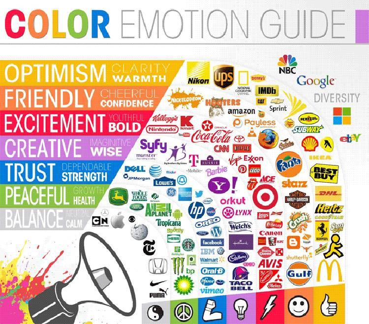 Nên sử dụng tối đa 3 màu sắc trong thiết kế logo.