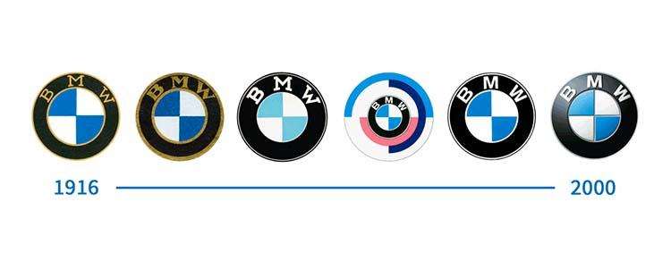 Quá trình tiến hóa của thiết kế logo BMW.