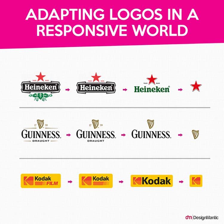 Thiết kế logo hiển thị tốt ở mọi định dạng, kích thước.