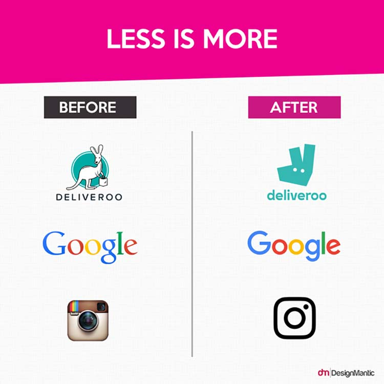 Thiết kế logo càng đơn giản càng tốt.