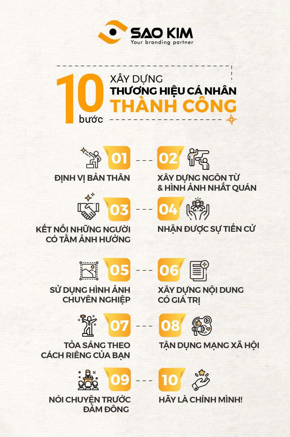 [Saokim.com.vn]  10 bước xây dựng thương hiệu cá nhân thành công