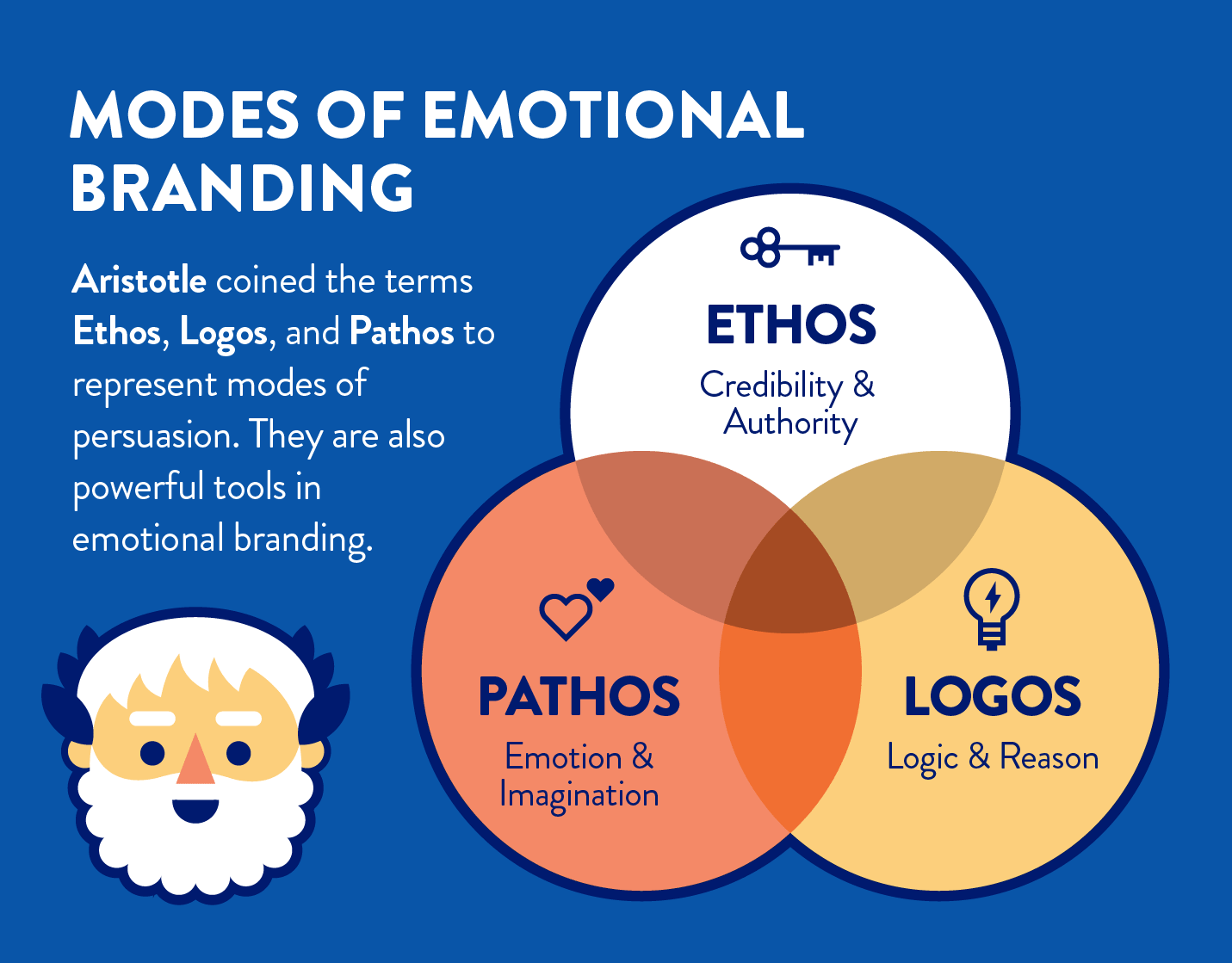Emotional branding la gi 3