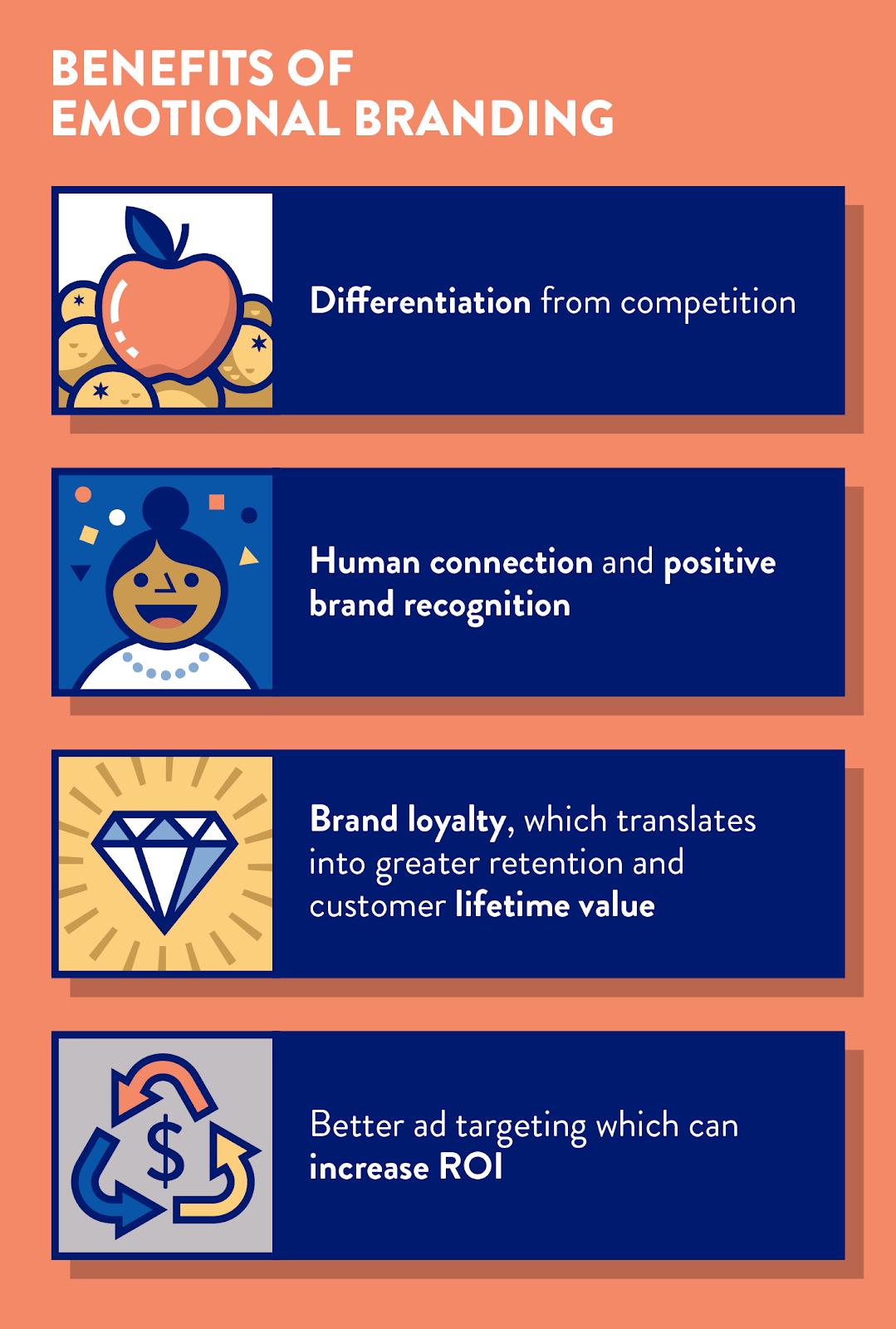 Emotional branding la gi 4