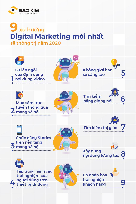 Xu hướng Digital Marketing 2 -01