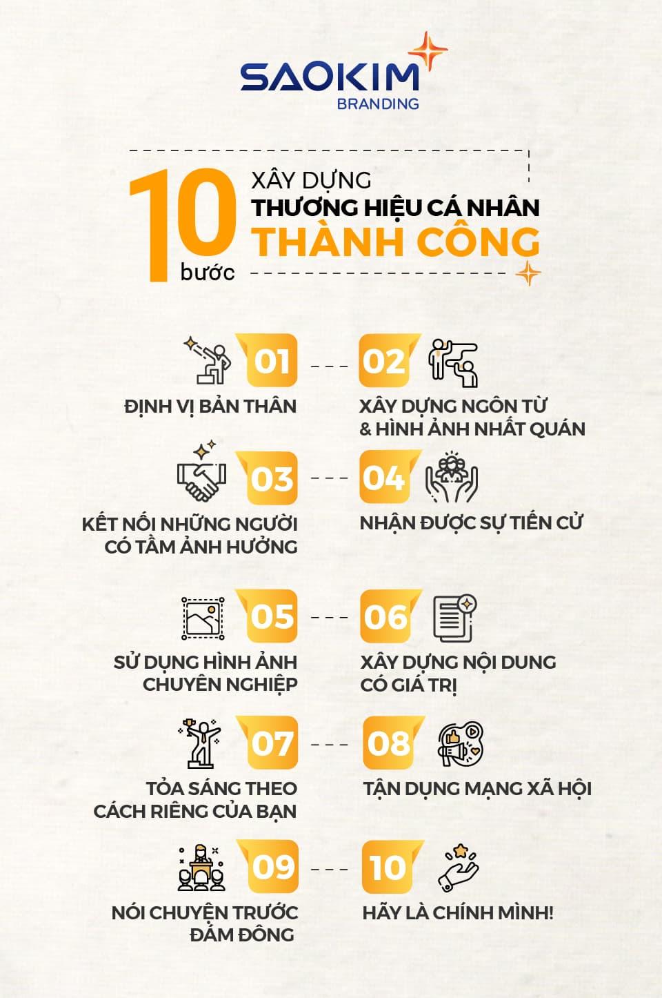 10 Bước xây dựng thương hiệu cá nhân