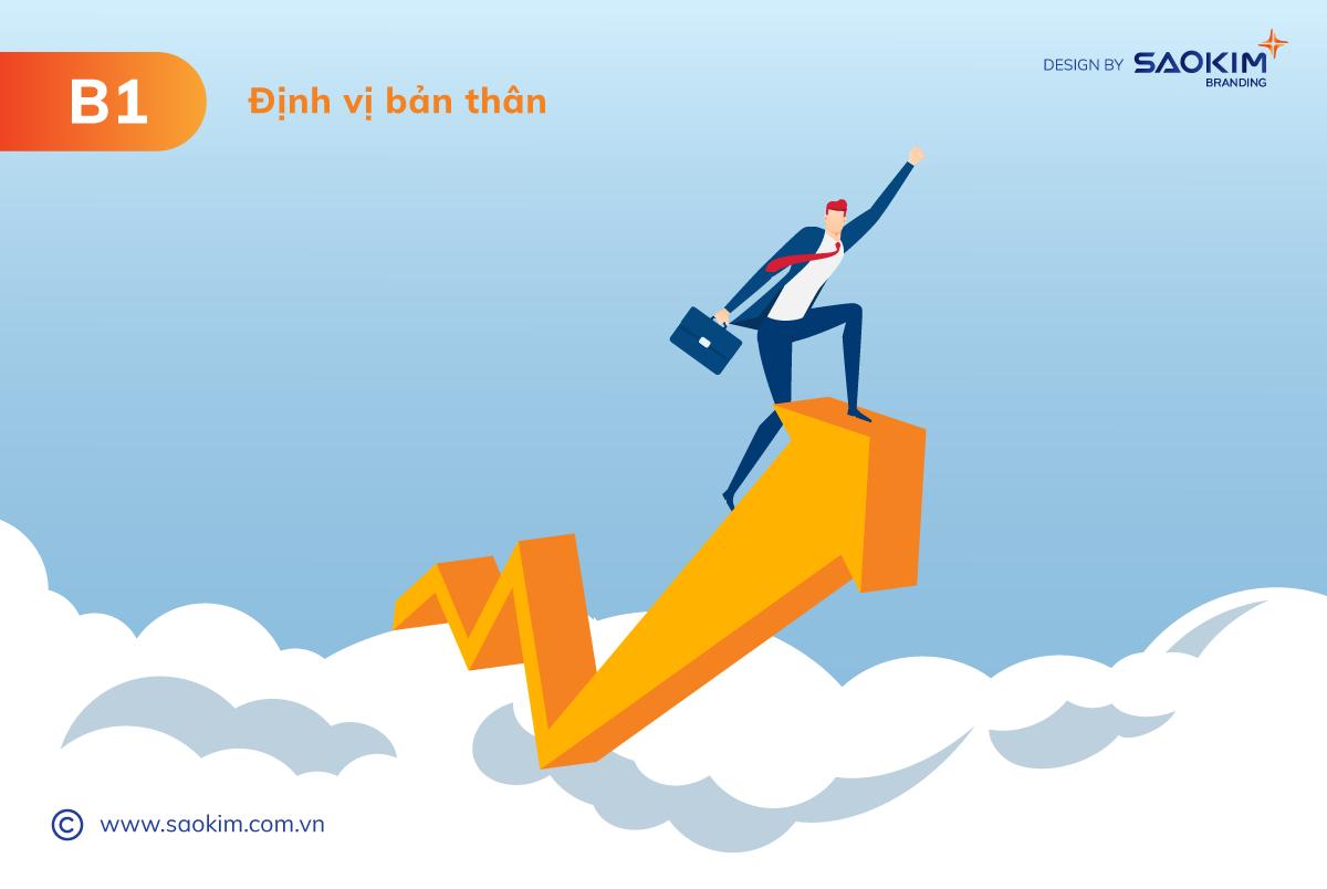 [Saokim.com.vn] Định vị bản thân là bước quan trọng đầu tiên khi xây dựng thương hiệu cá nhân