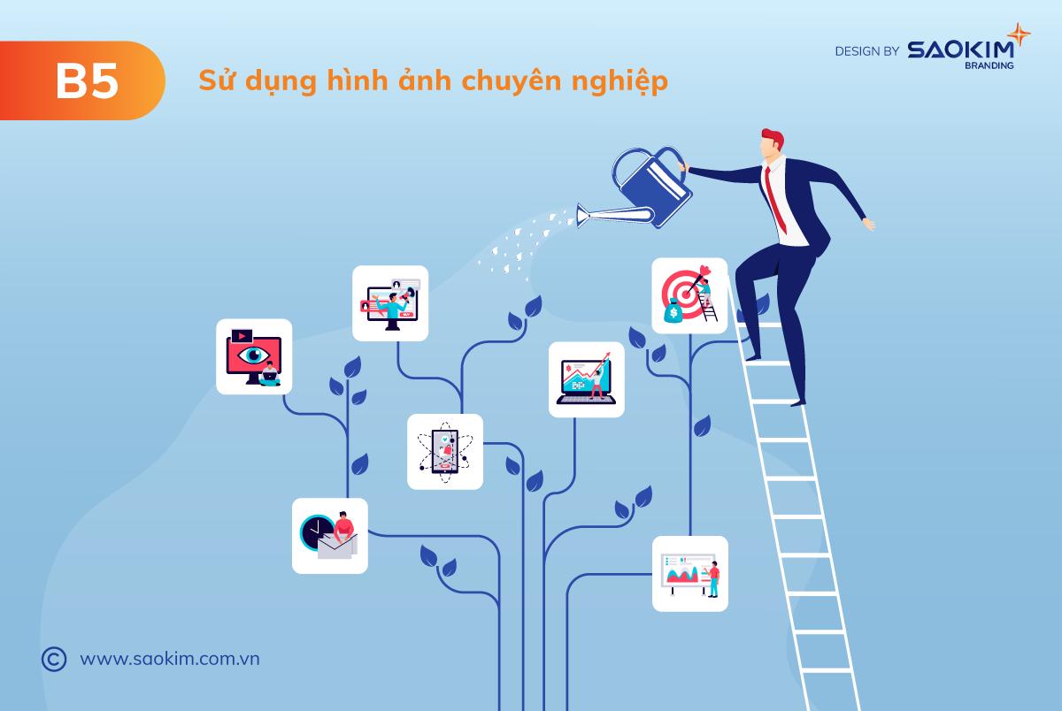 [Saokim.com.vn] Hình ảnh cùng nội dung chuyên nghiệp, có giá trị là chìa khóa thành công khi xây dựng thương hiệu cá nhân