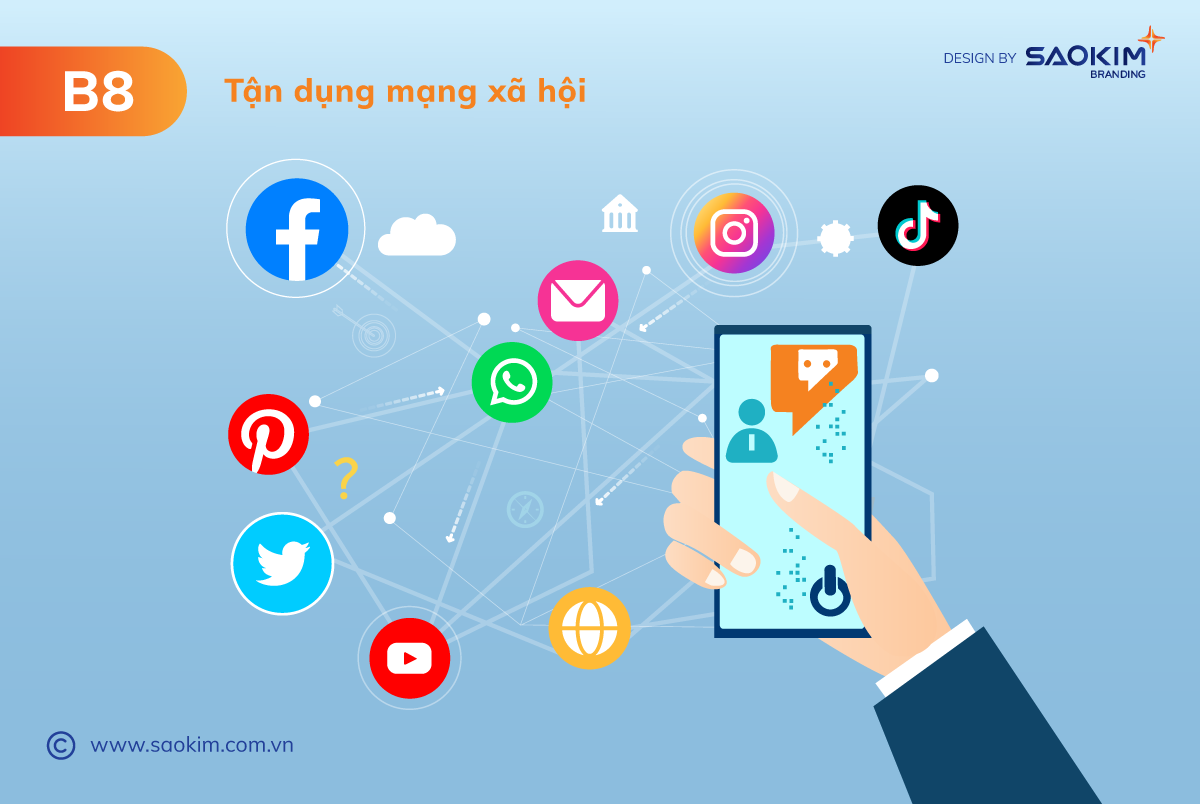 [Saokim.com.vn] Mạng xã hội là công cụ không thể thiếu khi xây dựng thương hiệu cá nhân