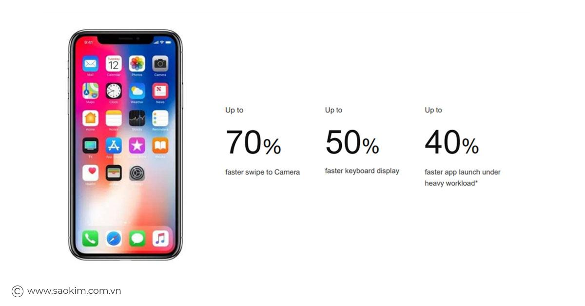 Kỹ thuật thiết kế Slide: Đặt con số vào ngữ cảnh