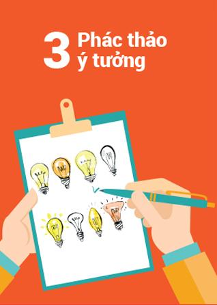 3-phacthaoytuong