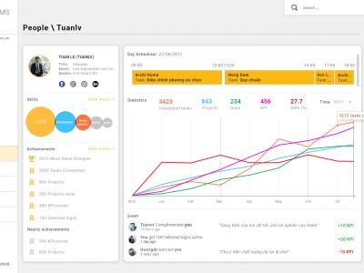 Sao Kim ra mắt phần mềm Quản lý dự án SaoKim PMS phiên bản mới