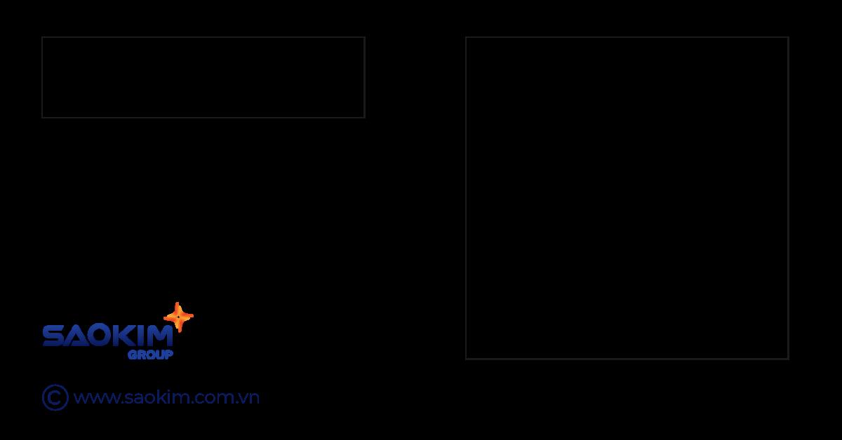 Kích thước Logo trong quảng cáo Dynamic của Google