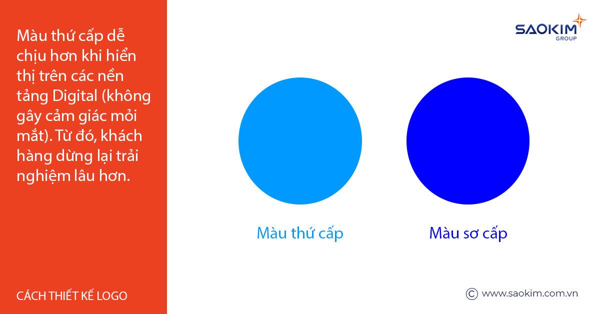 Cách thiêt kế Logo: Màu thứ cấp dễ chịu hơn màu sơ cấp trên các thiết bị Digital