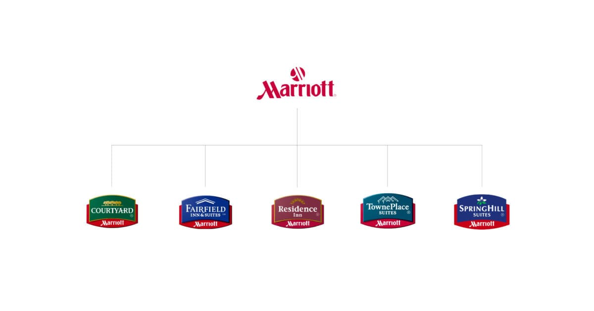 Kiến trúc thương hiệu kiểu Endorsed của Marriot