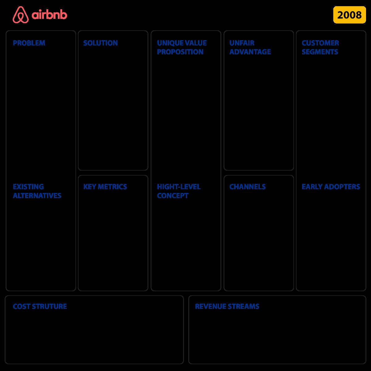 Ví dụ về Lean mô hình Canvas: Airbnb