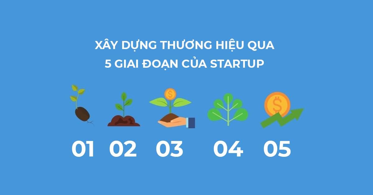 Xây dựng thương hiệu qua 5 Giai đoạn của Startup - ảnh từ SaoKim Branding