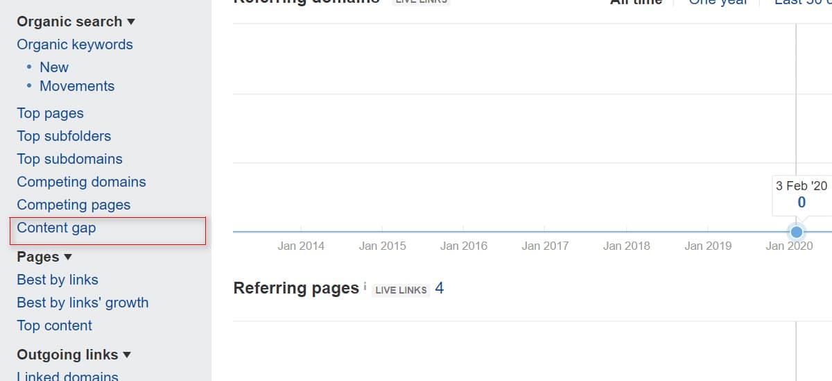 Content gap: Phân tích khoảng trống nội dung so với đối thủ (2)